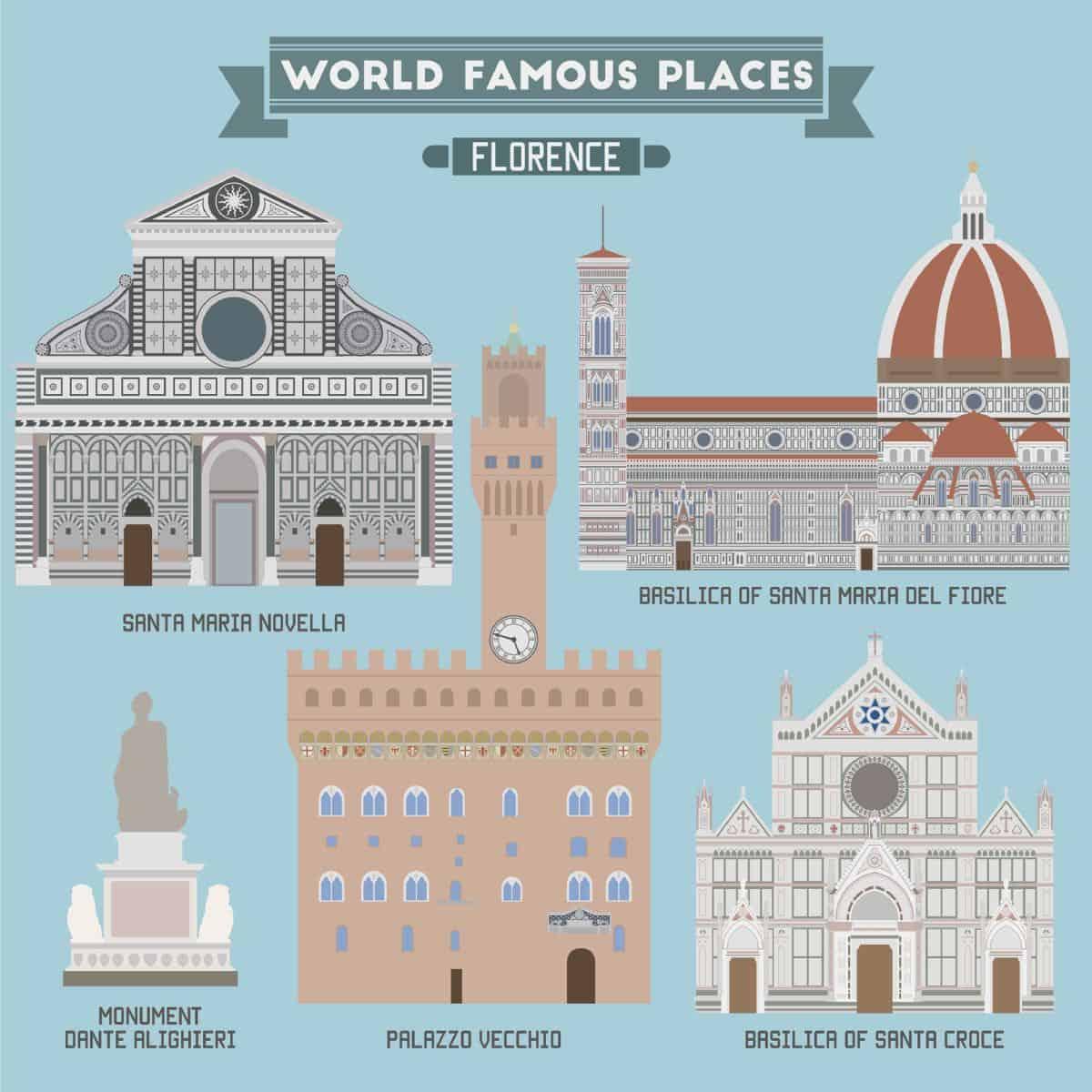 Maggiori Attrazioni di Firenze